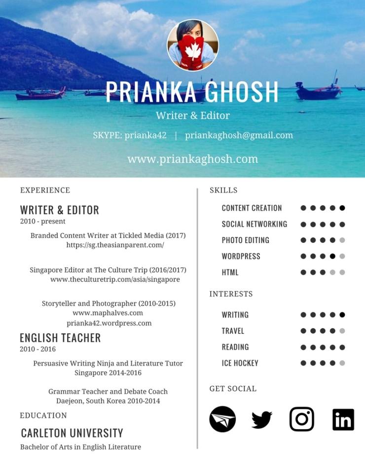 Resume - Prianka